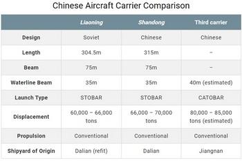 China CV.jpg