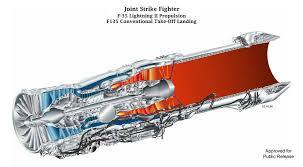F-35 F135 4.jpg