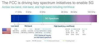 FCC 5G.jpg