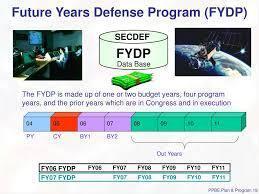 FYDP3.jpg