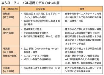 Global Op Model.jpg