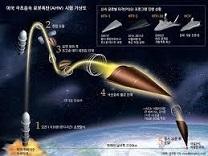 Hypersonic4.jpg