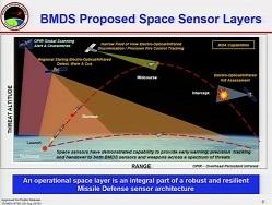 Hypersonics Senser.jpg