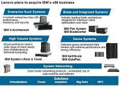 Lenovo IBM2.jpg