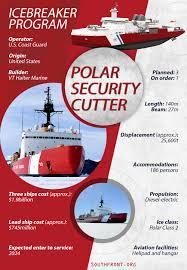 Polar-Security-Cutter.jpg