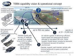 TERN program2.jpg