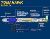 Tomahawk Block IV.jpg