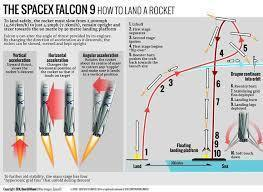reusable-Falcon2.jpg