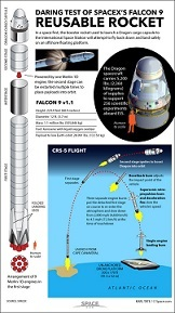 reuseable Falcon 92.jpg