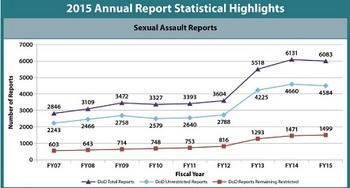 sexual assaults R.jpg